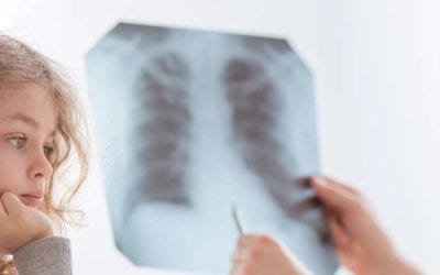 What is chronic obstructive pulmonary disease (COPD)?